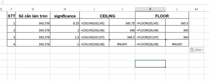 Làm tròn số trong Excel bằng hàm CEILING; FLOOR trong Excel